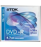 Blank ?D/DVD/Blu-ray